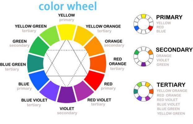 Làm chủ màu sắc
