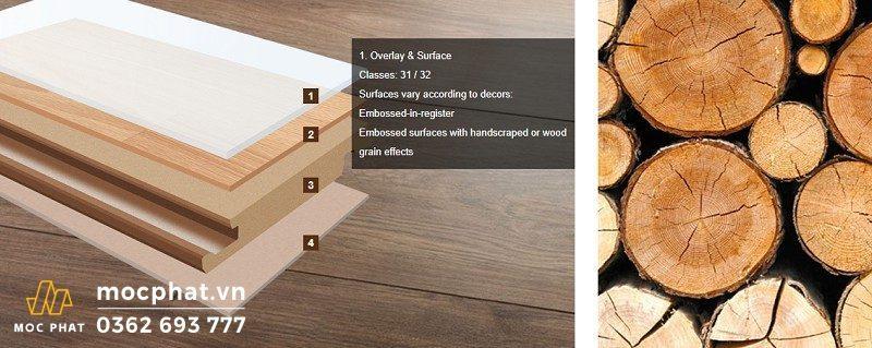 Sàn gỗ Egger - Thương hiệu sàn gỗ công nghiệp nổi tiếng châu Âu