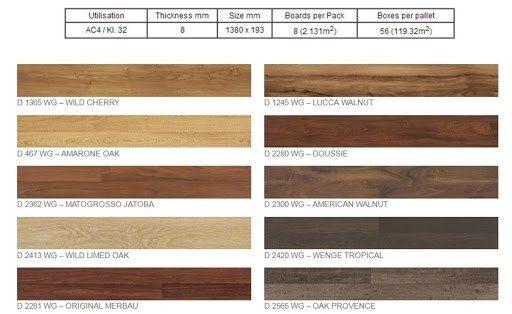 Màu sắc sàn gỗ Kronoswiss