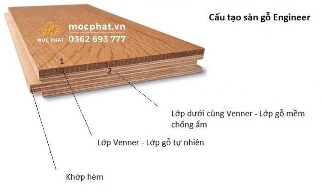 Cấu tạo của sàn gỗ kỹ thuật