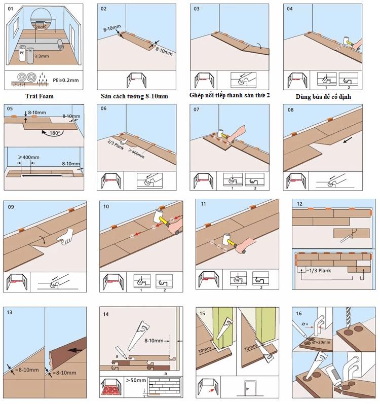 Các bước lắp đặt sàn gỗ