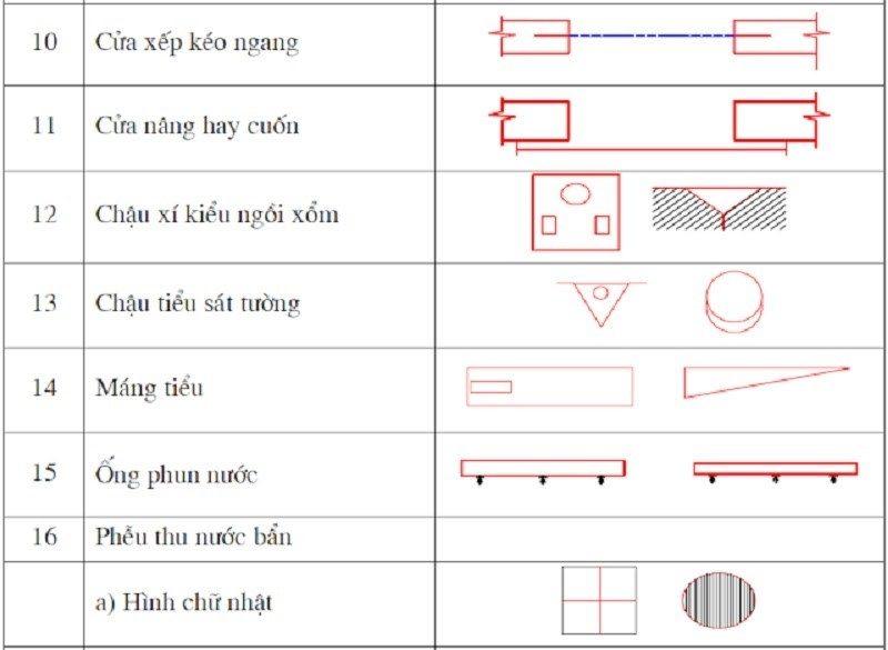 Những ký hiệu nội thất cơ bản 3