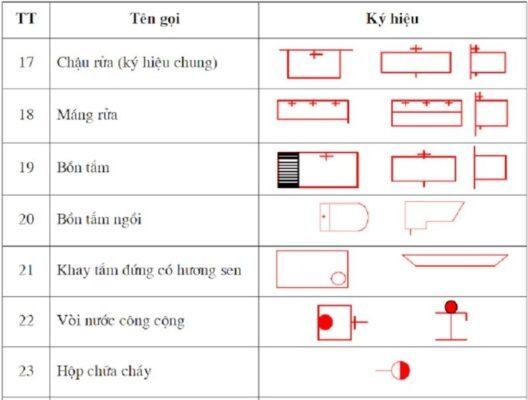 Những ký hiệu nội thất cơ bản 4